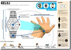 el-reloj-infografia